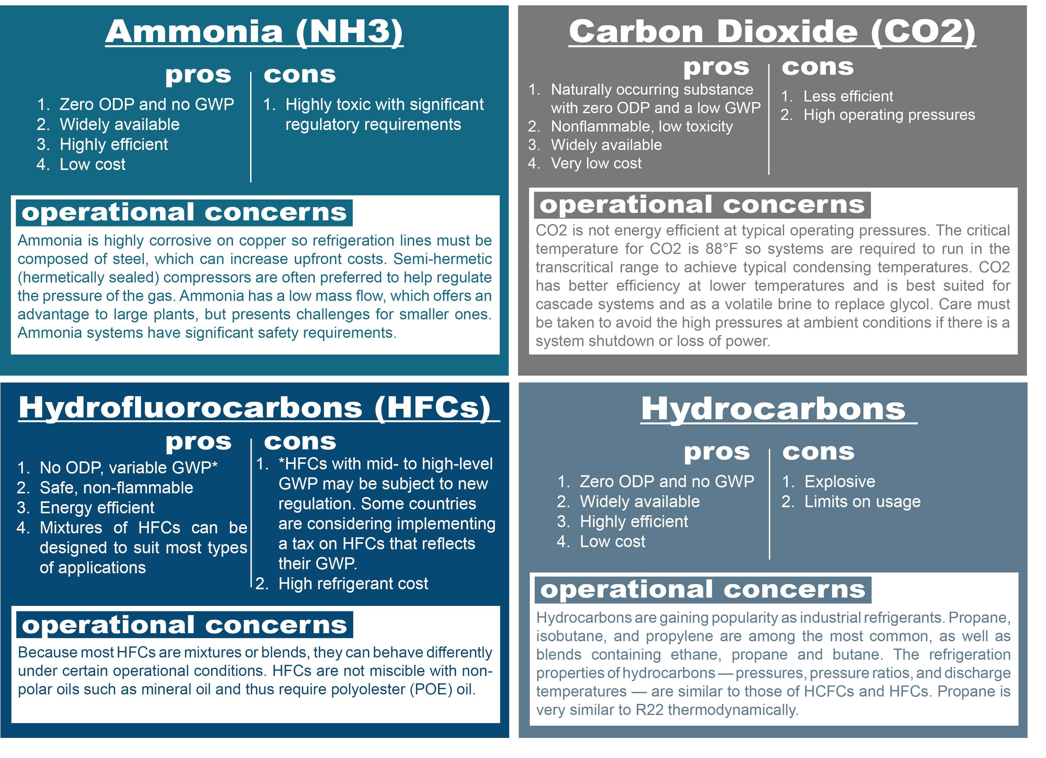 Common cons