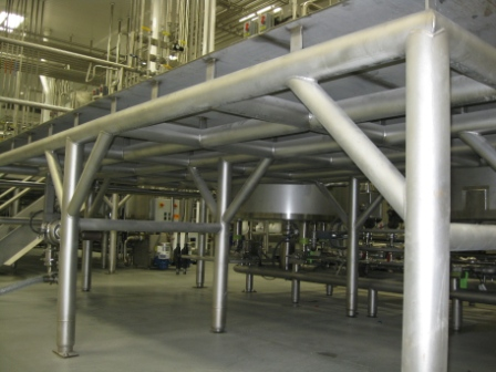 5 Key Questions to Answer During Hygienic Food Plant Design