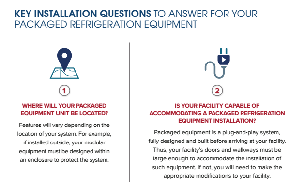 2 Key Questions to Answer Before Your Packaged Refrigeration Equipment Installation