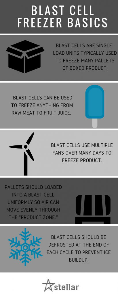 Food Plant Refrigeration: Everything You Need to Know About Blast Cells