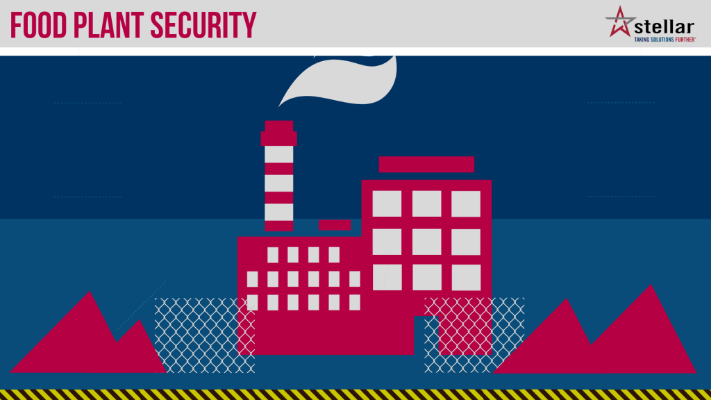 7 Security Measures to Increase Facility Safety [Infographic]